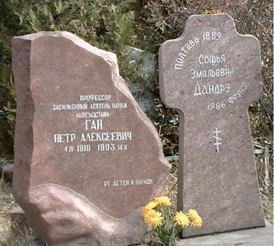 Бишкек. Здесь похоронены Софья Эмильевна Дандре и ее сын Петр Алексеевич Ган